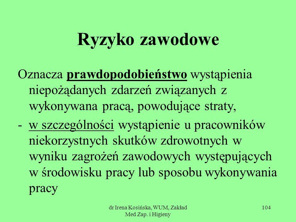 dr Irena Kosińska, WUM, Zakład Med Zap. i Higieny 104 Ryzyko zawodowe Oznacza prawdopodobieństwo wystąpienia niepożądanych zdarzeń związanych z wykony