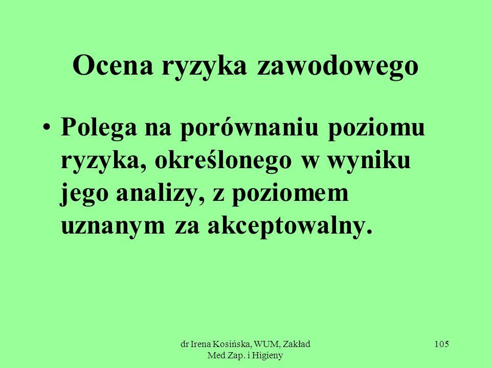 dr Irena Kosińska, WUM, Zakład Med Zap. i Higieny 105 Ocena ryzyka zawodowego Polega na porównaniu poziomu ryzyka, określonego w wyniku jego analizy,