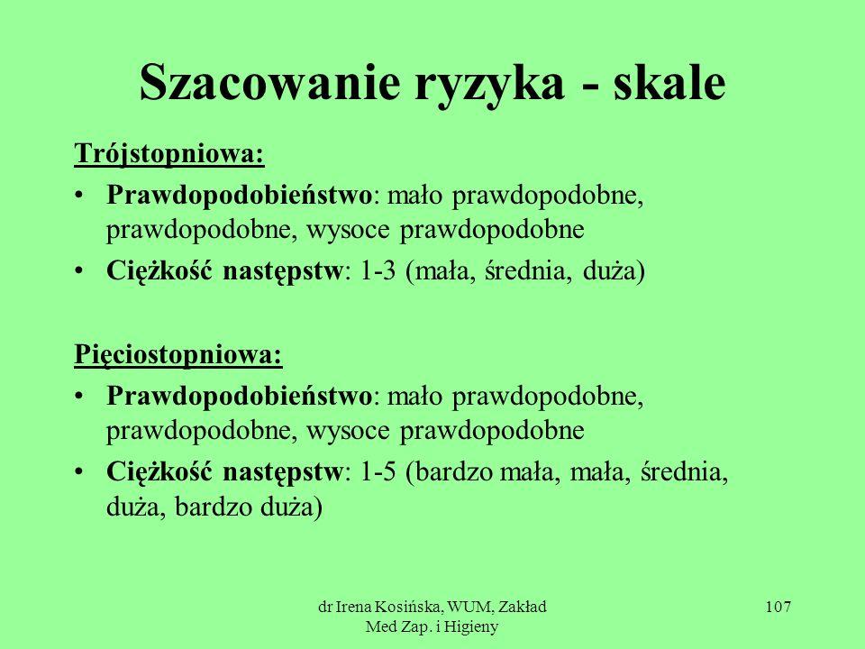 dr Irena Kosińska, WUM, Zakład Med Zap. i Higieny 107 Szacowanie ryzyka - skale Trójstopniowa: Prawdopodobieństwo: mało prawdopodobne, prawdopodobne,