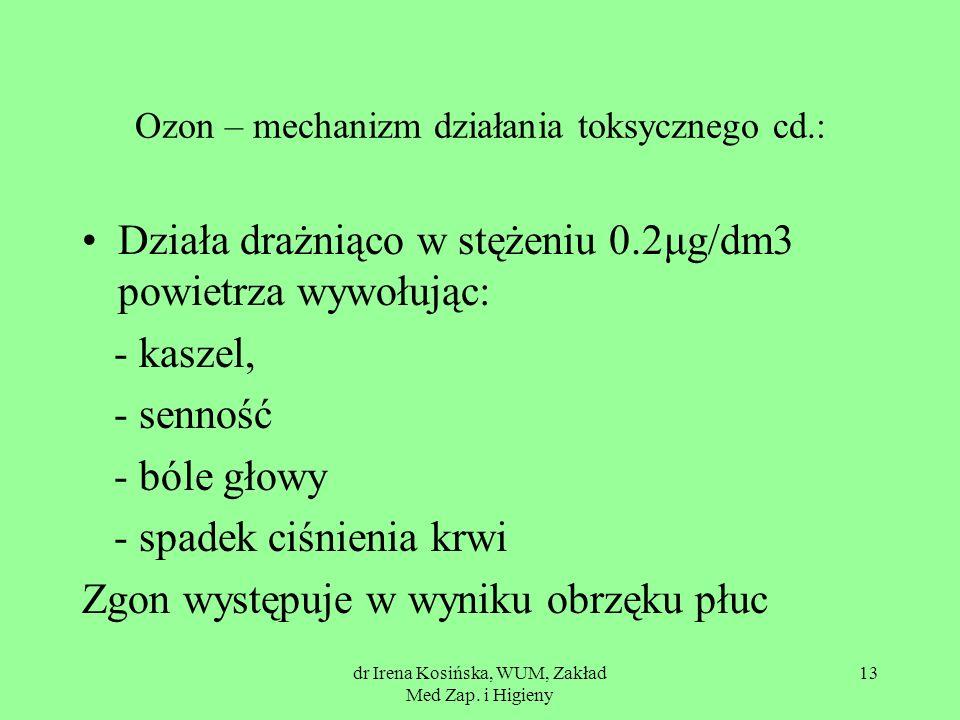 dr Irena Kosińska, WUM, Zakład Med Zap. i Higieny 13 Ozon – mechanizm działania toksycznego cd.: Działa drażniąco w stężeniu 0.2μg/dm3 powietrza wywoł