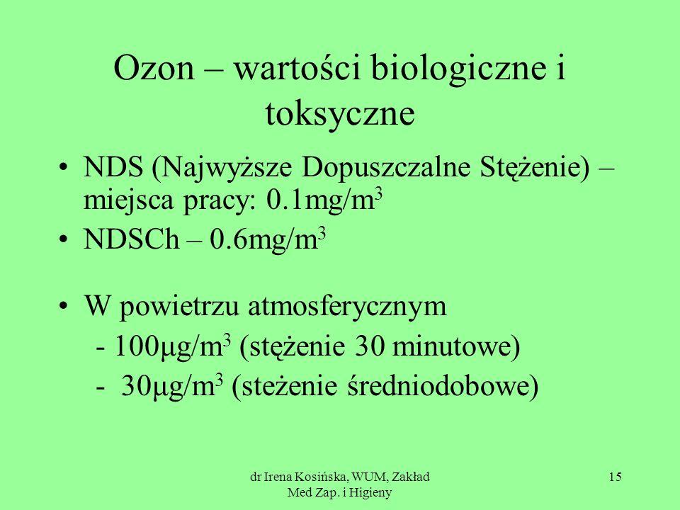 dr Irena Kosińska, WUM, Zakład Med Zap. i Higieny 15 Ozon – wartości biologiczne i toksyczne NDS (Najwyższe Dopuszczalne Stężenie) – miejsca pracy: 0.