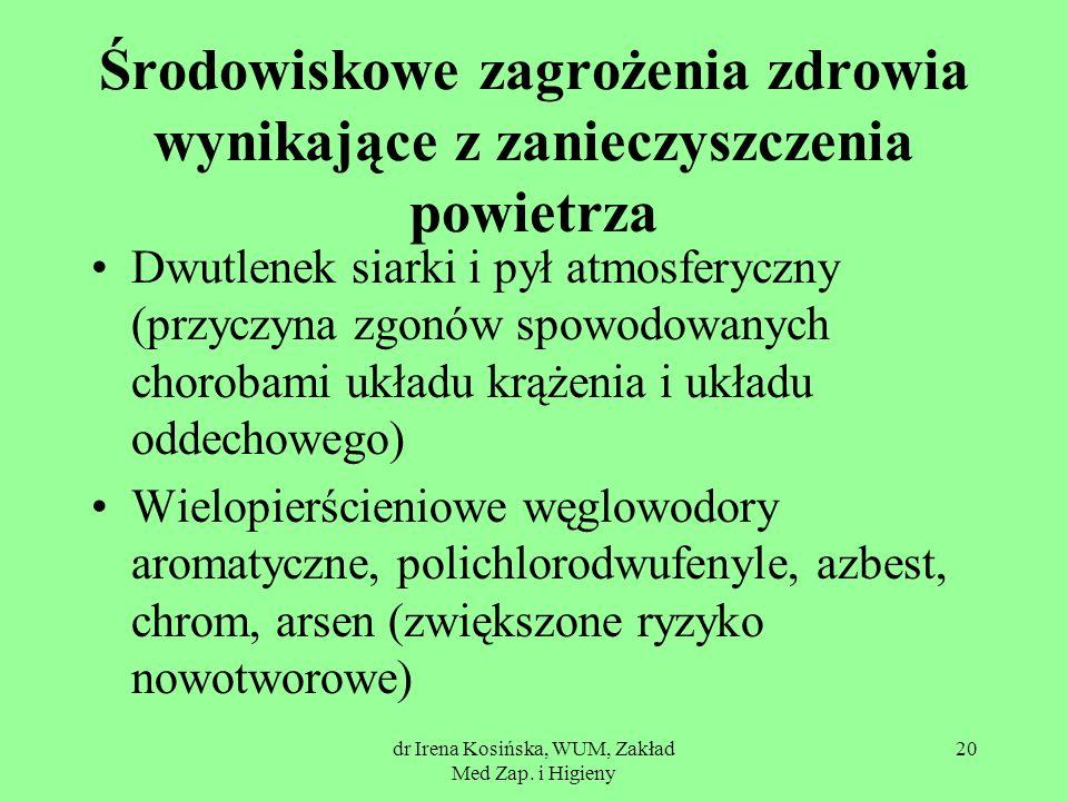 dr Irena Kosińska, WUM, Zakład Med Zap. i Higieny 20 Środowiskowe zagrożenia zdrowia wynikające z zanieczyszczenia powietrza Dwutlenek siarki i pył at