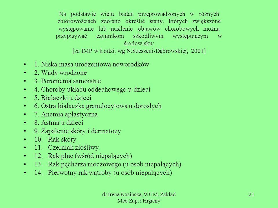 dr Irena Kosińska, WUM, Zakład Med Zap. i Higieny 21 Na podstawie wielu badań przeprowadzonych w różnych zbiorowościach zdołano określić stany, któryc
