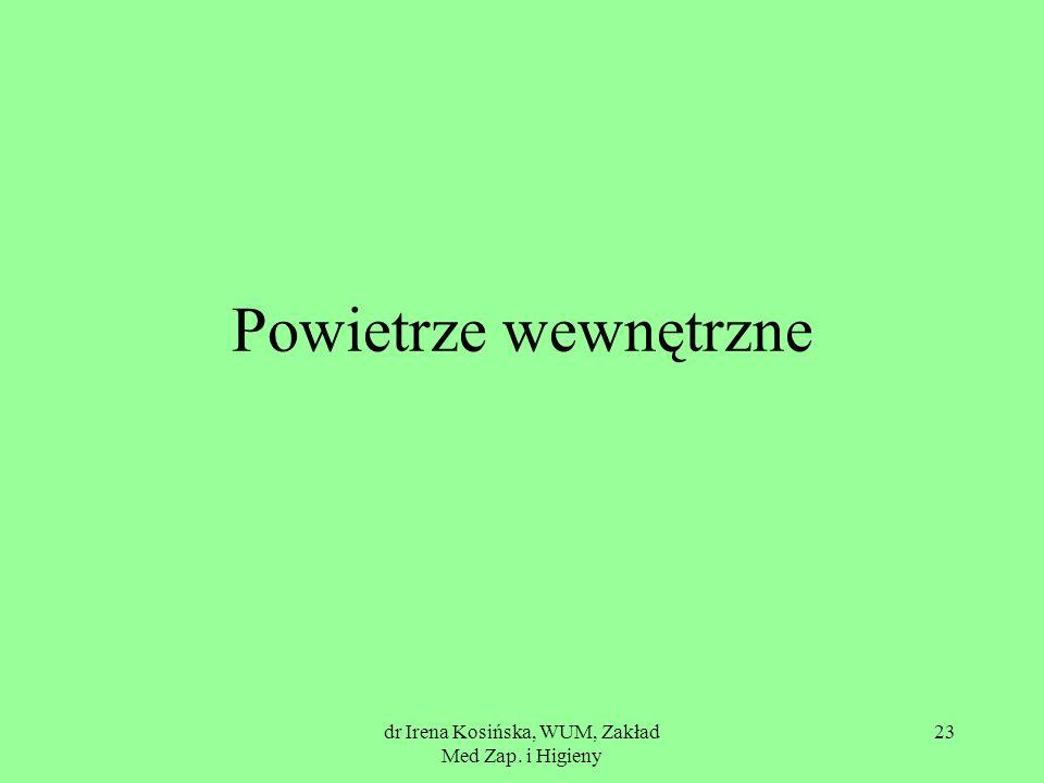 dr Irena Kosińska, WUM, Zakład Med Zap. i Higieny 23 Powietrze wewnętrzne