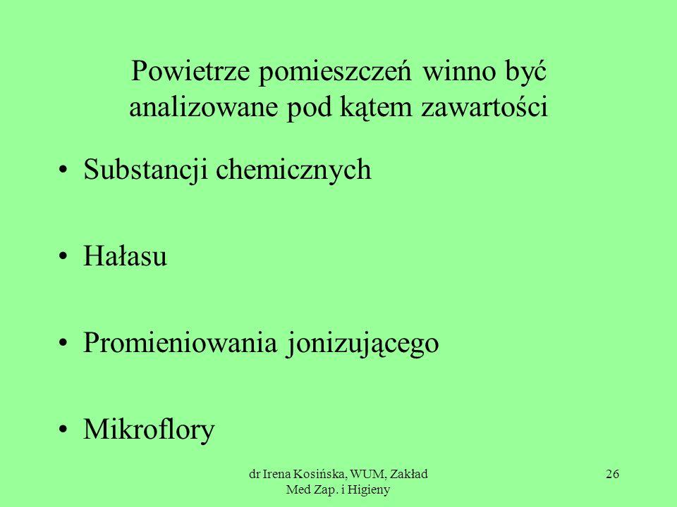 dr Irena Kosińska, WUM, Zakład Med Zap. i Higieny 26 Powietrze pomieszczeń winno być analizowane pod kątem zawartości Substancji chemicznych Hałasu Pr