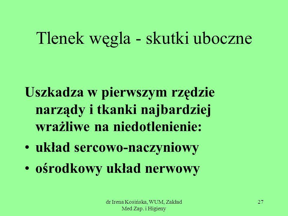 dr Irena Kosińska, WUM, Zakład Med Zap. i Higieny 27 Tlenek węgla - skutki uboczne Uszkadza w pierwszym rzędzie narządy i tkanki najbardziej wrażliwe