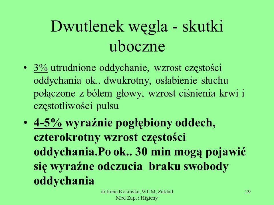 dr Irena Kosińska, WUM, Zakład Med Zap. i Higieny 29 Dwutlenek węgla - skutki uboczne 3% utrudnione oddychanie, wzrost częstości oddychania ok.. dwukr