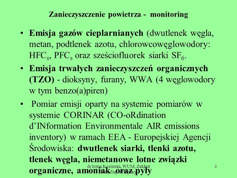 dr Irena Kosińska, WUM, Zakład Med Zap. i Higieny 3 Zanieczyszczenie powietrza - monitoring Emisja gazów cieplarnianych (dwutlenek węgla, metan, podtl