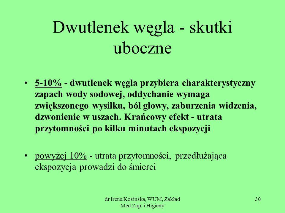 dr Irena Kosińska, WUM, Zakład Med Zap. i Higieny 30 Dwutlenek węgla - skutki uboczne 5-10% - dwutlenek węgla przybiera charakterystyczny zapach wody