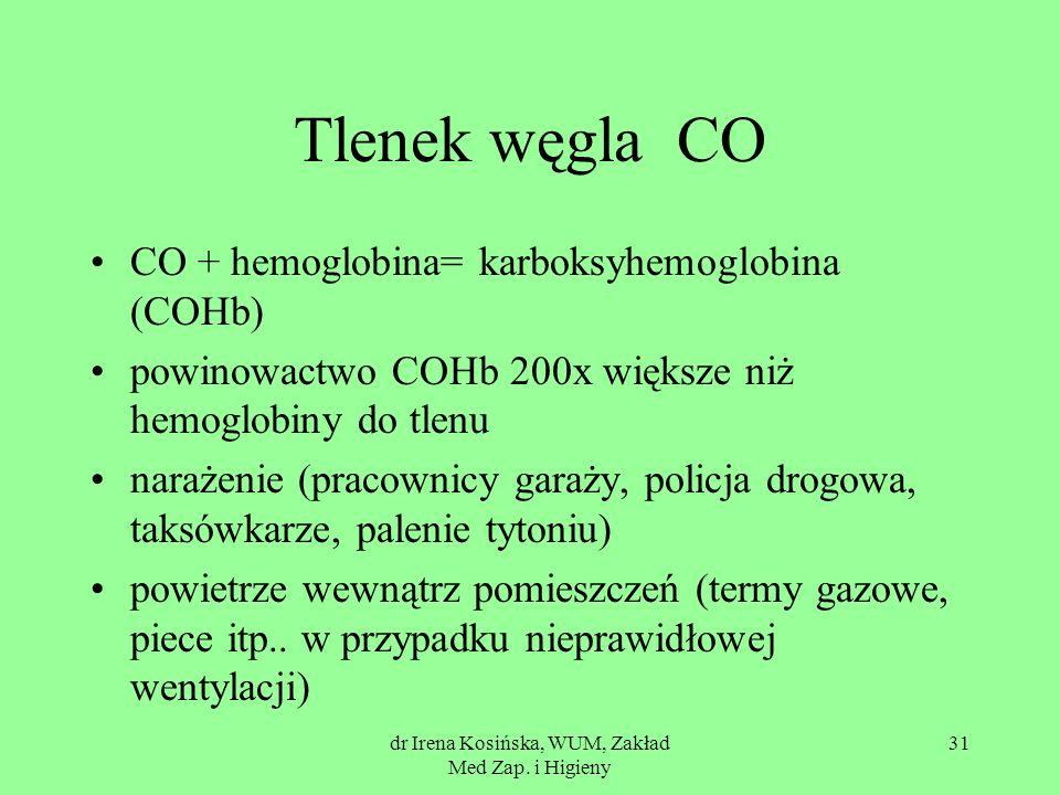 dr Irena Kosińska, WUM, Zakład Med Zap. i Higieny 31 Tlenek węgla CO CO + hemoglobina= karboksyhemoglobina (COHb) powinowactwo COHb 200x większe niż h