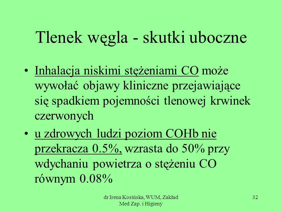 dr Irena Kosińska, WUM, Zakład Med Zap. i Higieny 32 Tlenek węgla - skutki uboczne Inhalacja niskimi stężeniami CO może wywołać objawy kliniczne przej
