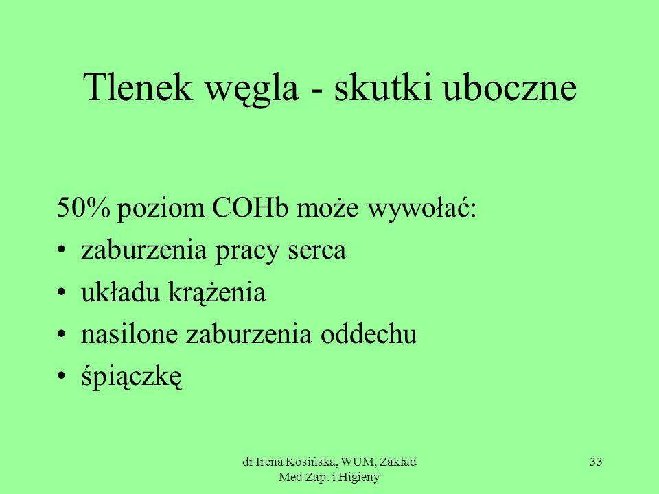 dr Irena Kosińska, WUM, Zakład Med Zap. i Higieny 33 Tlenek węgla - skutki uboczne 50% poziom COHb może wywołać: zaburzenia pracy serca układu krążeni