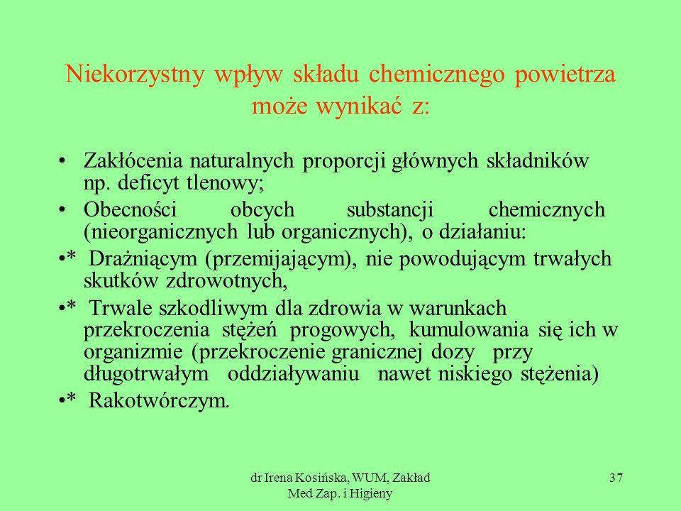 dr Irena Kosińska, WUM, Zakład Med Zap. i Higieny 37 Niekorzystny wpływ składu chemicznego powietrza może wynikać z: Zakłócenia naturalnych proporcji