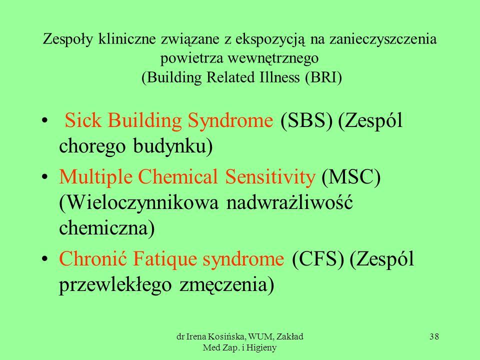 dr Irena Kosińska, WUM, Zakład Med Zap. i Higieny 38 Zespoły kliniczne związane z ekspozycją na zanieczyszczenia powietrza wewnętrznego (Building Rela