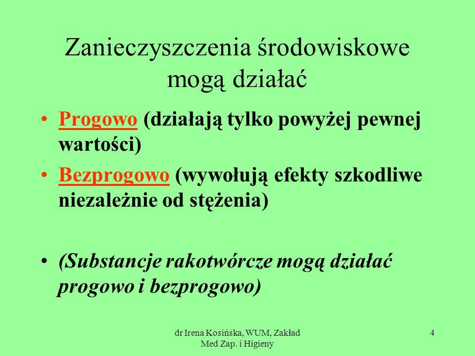 dr Irena Kosińska, WUM, Zakład Med Zap. i Higieny 4 Zanieczyszczenia środowiskowe mogą działać Progowo (działają tylko powyżej pewnej wartości) Bezpro