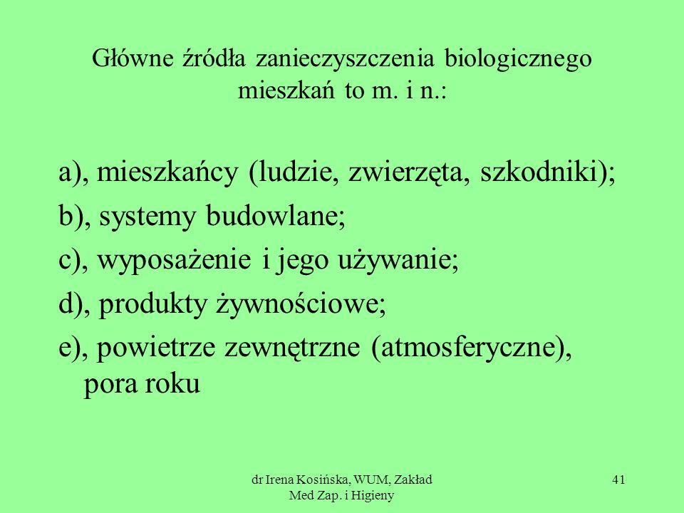 dr Irena Kosińska, WUM, Zakład Med Zap. i Higieny 41 Główne źródła zanieczyszczenia biologicznego mieszkań to m. i n.: a), mieszkańcy (ludzie, zwierzę