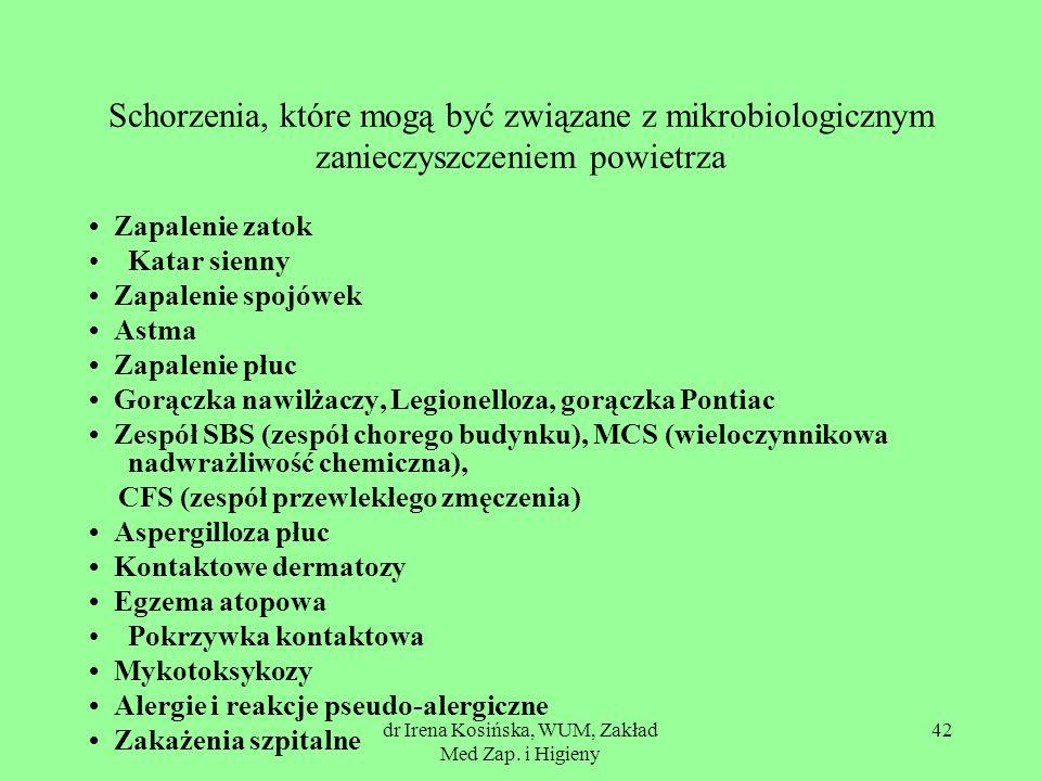 dr Irena Kosińska, WUM, Zakład Med Zap. i Higieny 42 Schorzenia, które mogą być związane z mikrobiologicznym zanieczyszczeniem powietrza Zapalenie zat
