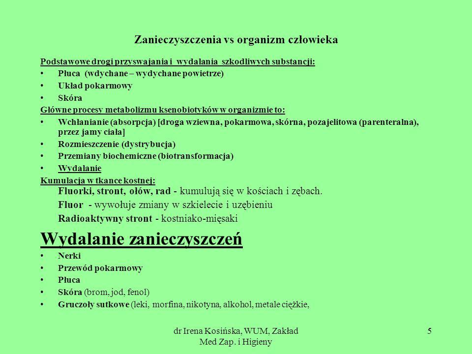 dr Irena Kosińska, WUM, Zakład Med Zap. i Higieny 5 Zanieczyszczenia vs organizm człowieka Podstawowe drogi przyswajania i wydalania szkodliwych subst