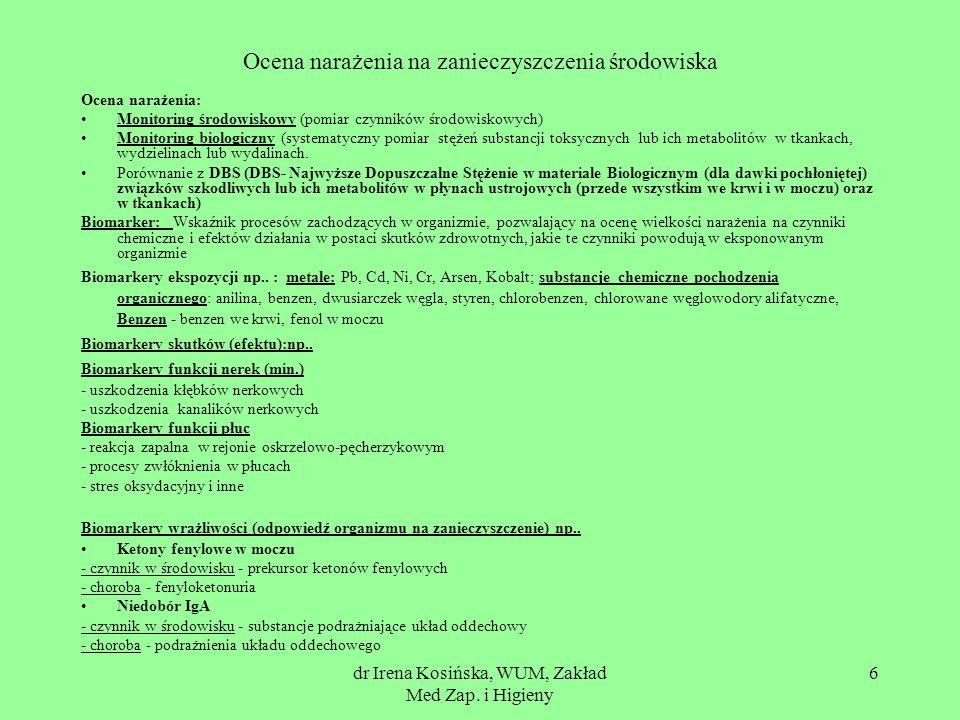 dr Irena Kosińska, WUM, Zakład Med Zap. i Higieny 6 Ocena narażenia na zanieczyszczenia środowiska Ocena narażenia: Monitoring środowiskowy (pomiar cz