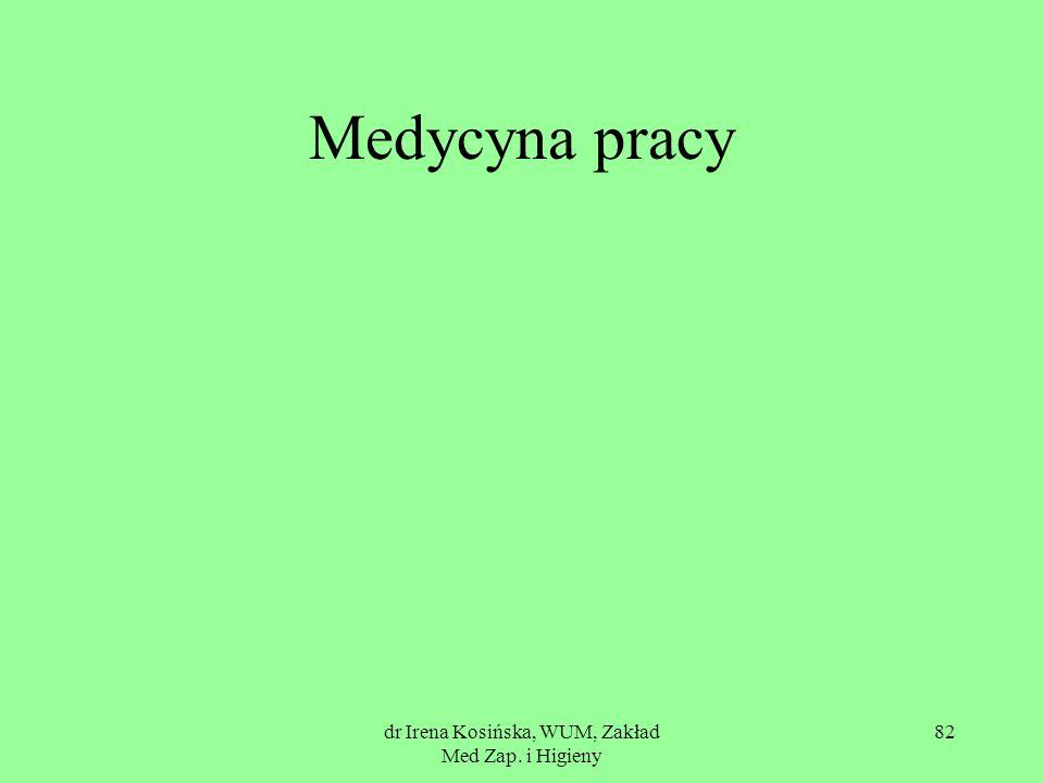 dr Irena Kosińska, WUM, Zakład Med Zap. i Higieny 82 Medycyna pracy