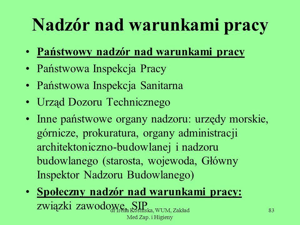dr Irena Kosińska, WUM, Zakład Med Zap. i Higieny 83 Nadzór nad warunkami pracy Państwowy nadzór nad warunkami pracy Państwowa Inspekcja Pracy Państwo