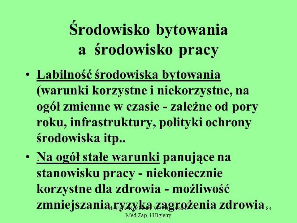 dr Irena Kosińska, WUM, Zakład Med Zap. i Higieny 84 Środowisko bytowania a środowisko pracy Labilność środowiska bytowania (warunki korzystne i nieko