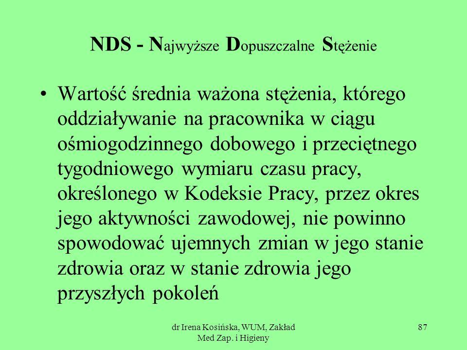 dr Irena Kosińska, WUM, Zakład Med Zap. i Higieny 87 NDS - N ajwyższe D opuszczalne S tężenie Wartość średnia ważona stężenia, którego oddziaływanie n