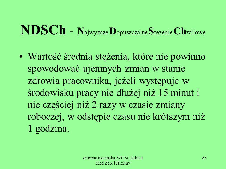 dr Irena Kosińska, WUM, Zakład Med Zap. i Higieny 88 NDSCh - N ajwyższe D opuszczalne S tężenie Ch wilowe Wartość średnia stężenia, które nie powinno