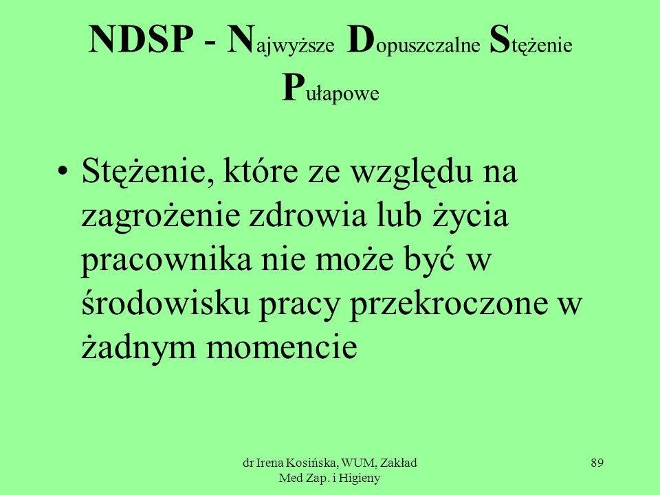 dr Irena Kosińska, WUM, Zakład Med Zap. i Higieny 89 NDSP - N ajwyższe D opuszczalne S tężenie P ułapowe Stężenie, które ze względu na zagrożenie zdro