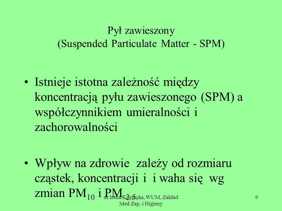 dr Irena Kosińska, WUM, Zakład Med Zap. i Higieny 9 Pył zawieszony (Suspended Particulate Matter - SPM) Istnieje istotna zależność między koncentracją