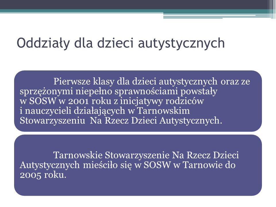 Oddziały dla dzieci autystycznych Pierwsze klasy dla dzieci autystycznych oraz ze sprzężonymi niepełno sprawnościami powstały w SOSW w 2001 roku z ini