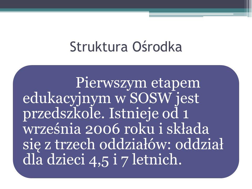 Struktura Ośrodka Pierwszym etapem edukacyjnym w SOSW jest przedszkole. Istnieje od 1 września 2006 roku i składa się z trzech oddziałów: oddział dla