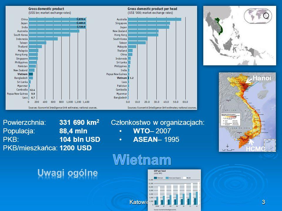 Katowice3 Powierzchnia:331 690 km 2 Populacja:88,4 mln PKB: 104 bln USD PKB/mieszkańca:1200 USD Członkostwo w organizacjach: WTO– 2007 ASEAN– 1995 Han