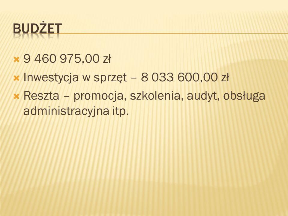 9 460 975,00 zł Inwestycja w sprzęt – 8 033 600,00 zł Reszta – promocja, szkolenia, audyt, obsługa administracyjna itp.