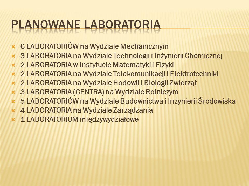 6 LABORATORIÓW na Wydziale Mechanicznym 3 LABORATORIA na Wydziale Technologii i Inżynierii Chemicznej 2 LABORATORIA w Instytucie Matematyki i Fizyki 2