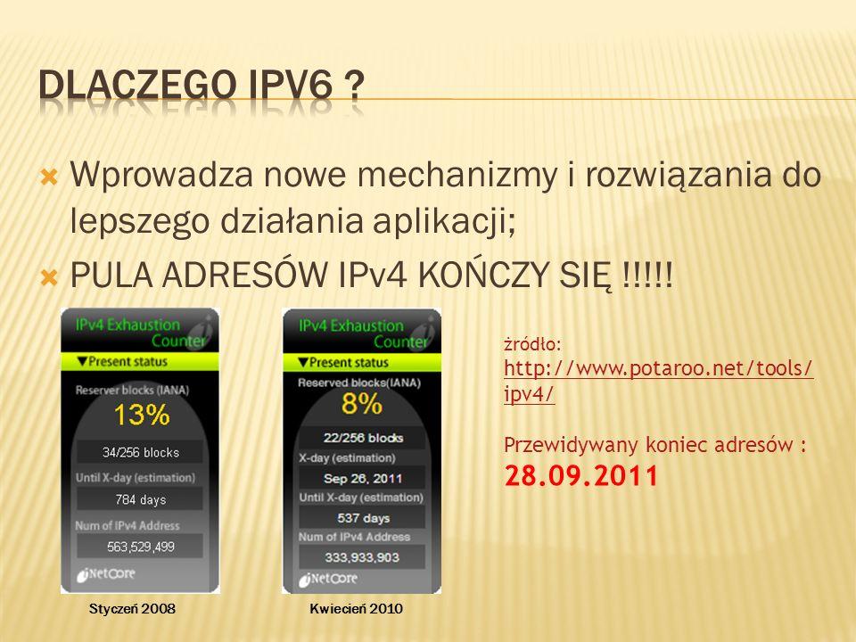 Wprowadza nowe mechanizmy i rozwiązania do lepszego działania aplikacji; PULA ADRESÓW IPv4 KOŃCZY SIĘ !!!!! żródło: http://www.potaroo.net/tools/ ipv4