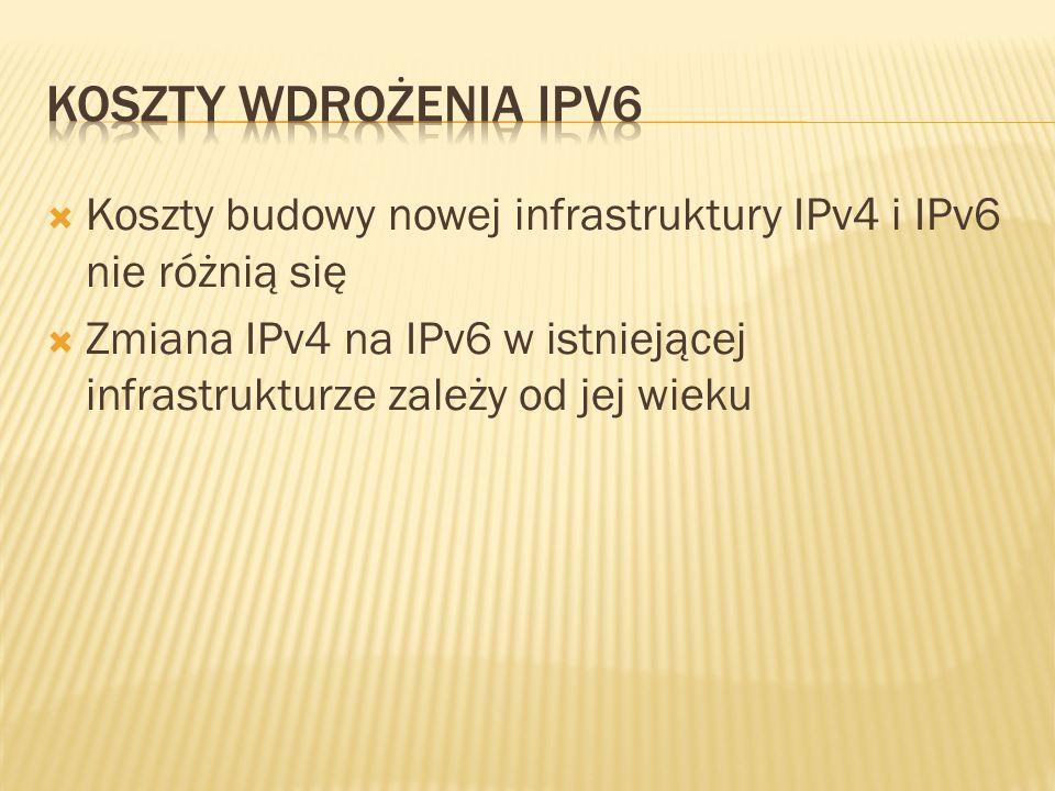Koszty budowy nowej infrastruktury IPv4 i IPv6 nie różnią się Zmiana IPv4 na IPv6 w istniejącej infrastrukturze zależy od jej wieku
