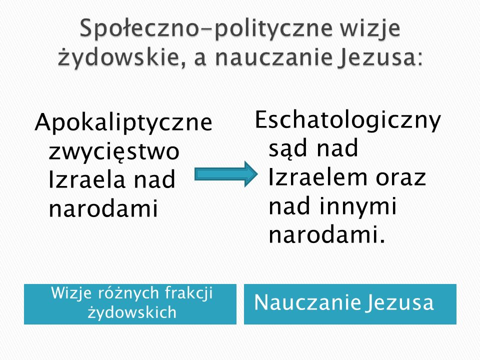 Wizje różnych frakcji żydowskich Nauczanie Jezusa Apokaliptyczne zwycięstwo Izraela nad narodami Eschatologiczny sąd nad Izraelem oraz nad innymi naro