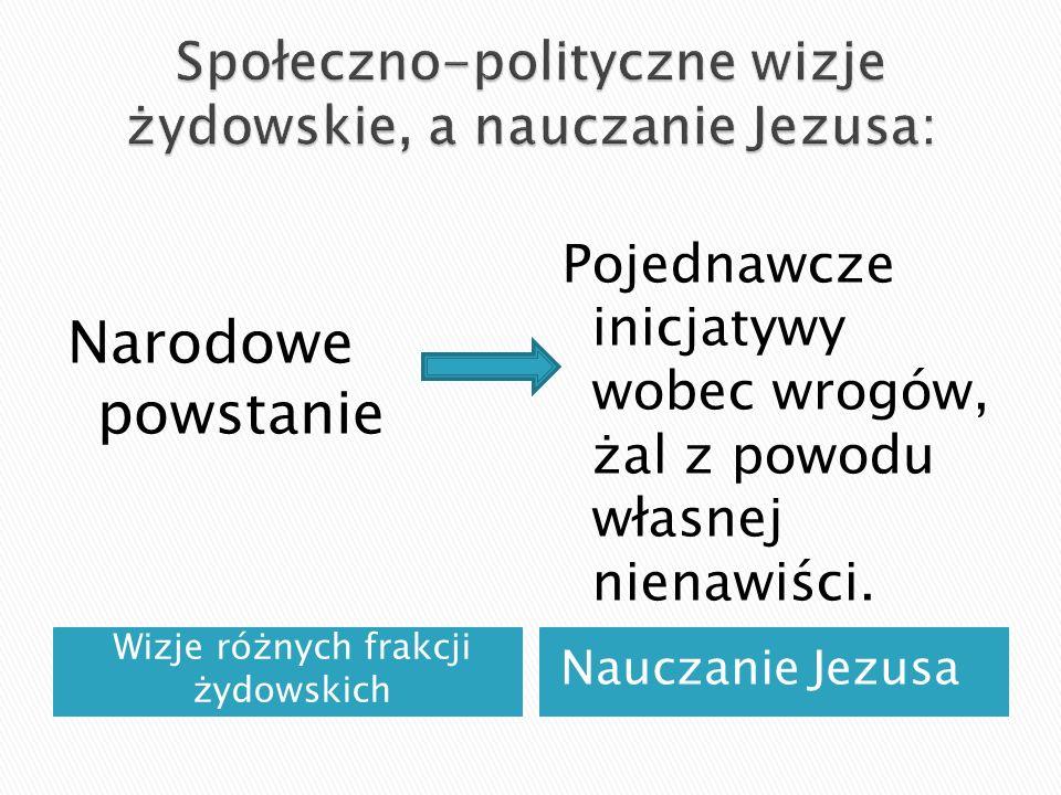 Wizje różnych frakcji żydowskich Nauczanie Jezusa Narodowe powstanie Pojednawcze inicjatywy wobec wrogów, żal z powodu własnej nienawiści.