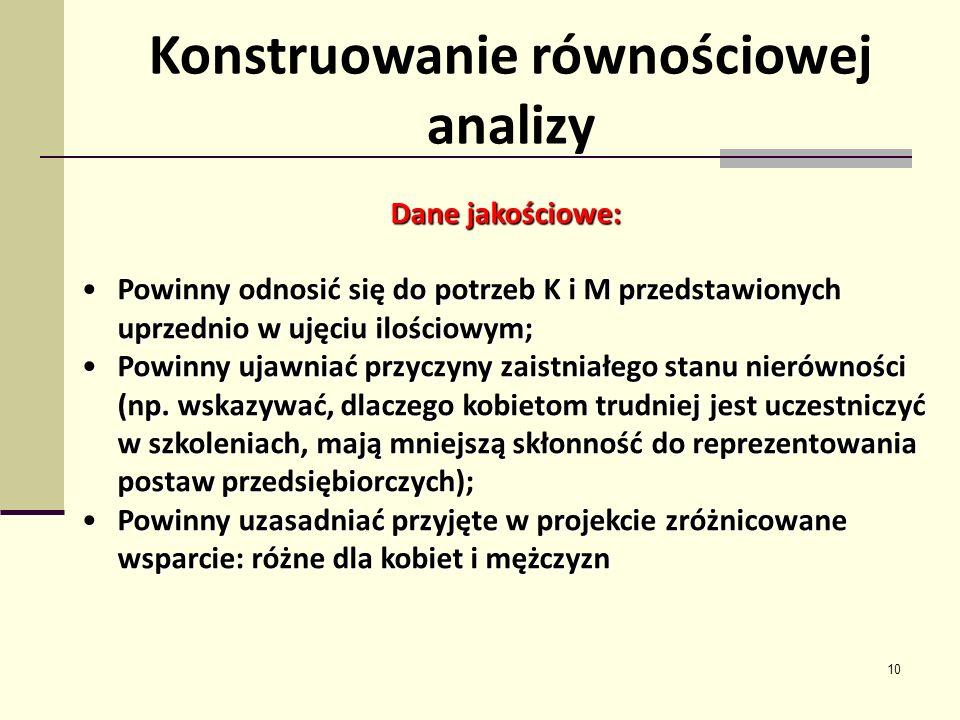 10 Konstruowanie równościowej analizy Dane jakościowe: Powinny odnosić się do potrzeb K i M przedstawionych uprzednio w ujęciu ilościowym;Powinny odno