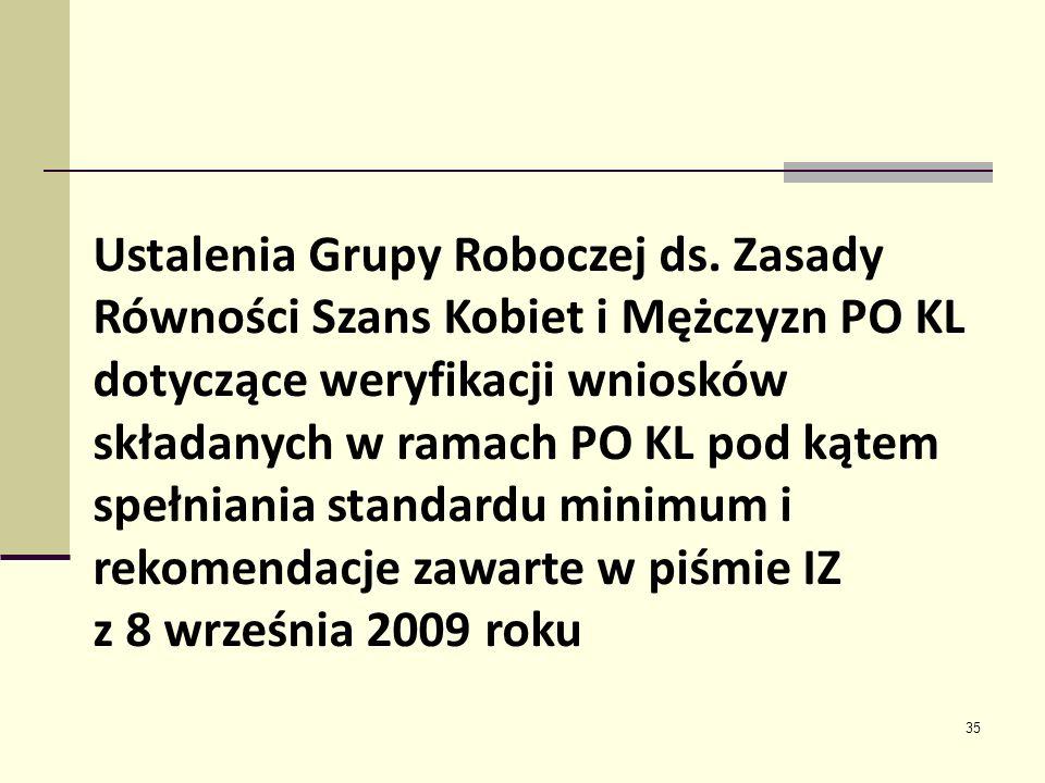35 Ustalenia Grupy Roboczej ds. Zasady Równości Szans Kobiet i Mężczyzn PO KL dotyczące weryfikacji wniosków składanych w ramach PO KL pod kątem spełn