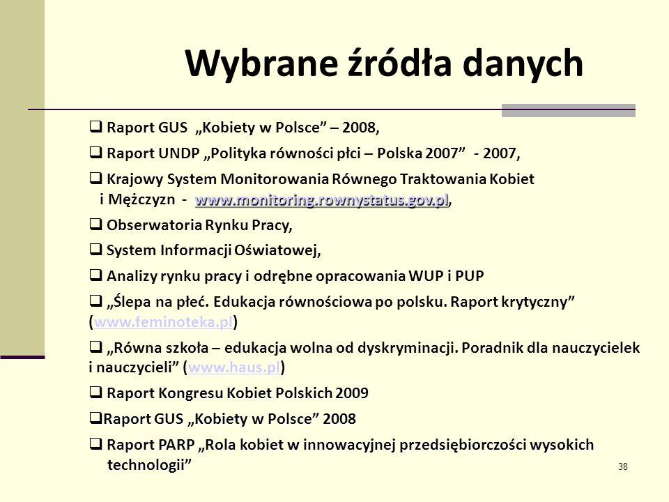 38 Wybrane źródła danych Raport GUS Kobiety w Polsce – 2008, Raport UNDP Polityka równości płci – Polska 2007 - 2007, www.monitoring.rownystatus.gov.p