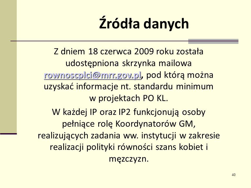 40 Źródła danych rownoscplci@mrr.gov.plrownoscplci@mrr.gov.pl, Z dniem 18 czerwca 2009 roku została udostępniona skrzynka mailowa rownoscplci@mrr.gov.
