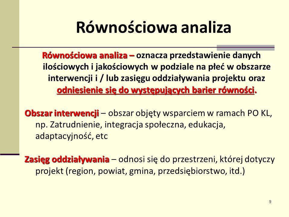 40 Źródła danych rownoscplci@mrr.gov.plrownoscplci@mrr.gov.pl, Z dniem 18 czerwca 2009 roku została udostępniona skrzynka mailowa rownoscplci@mrr.gov.pl, pod którą można uzyskać informacje nt.