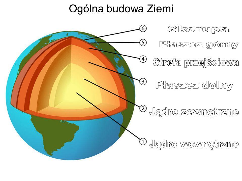 Ogólna budowa Ziemi