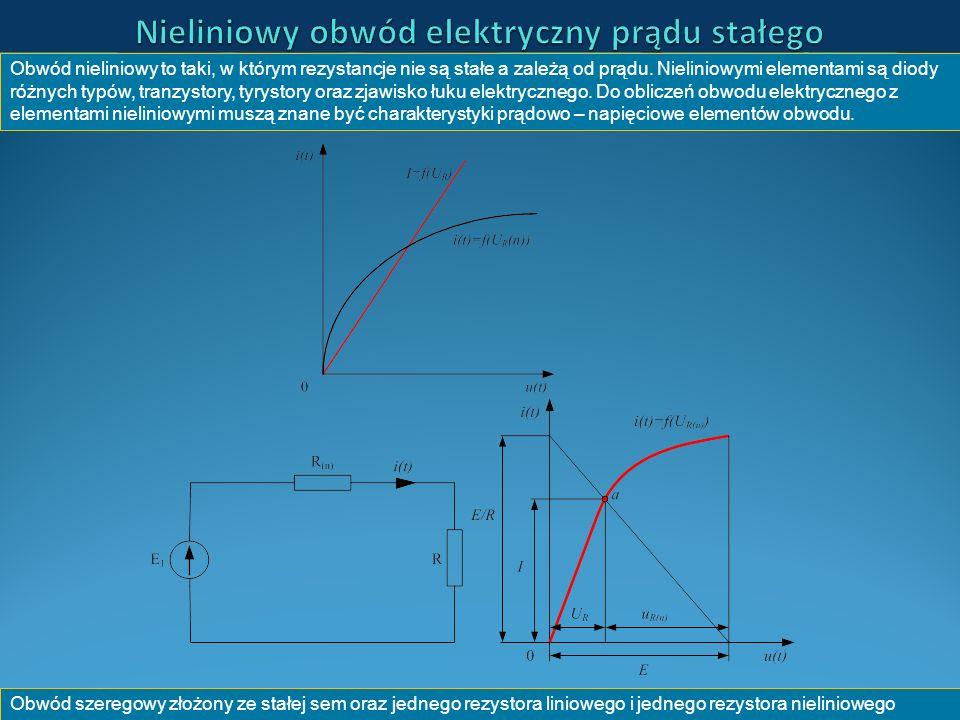 Obwód nieliniowy to taki, w którym rezystancje nie są stałe a zależą od prądu. Nieliniowymi elementami są diody różnych typów, tranzystory, tyrystory