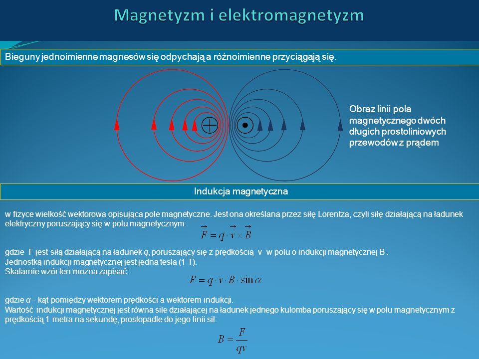 Bieguny jednoimienne magnesów się odpychają a różnoimienne przyciągają się. Obraz linii pola magnetycznego dwóch długich prostoliniowych przewodów z p