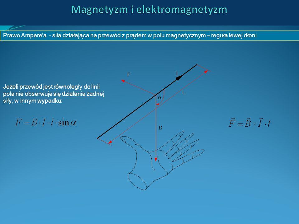 Prawo Amperea - siła działająca na przewód z prądem w polu magnetycznym – reguła lewej dłoni Jeżeli przewód jest równoległy do linii pola nie obserwuj