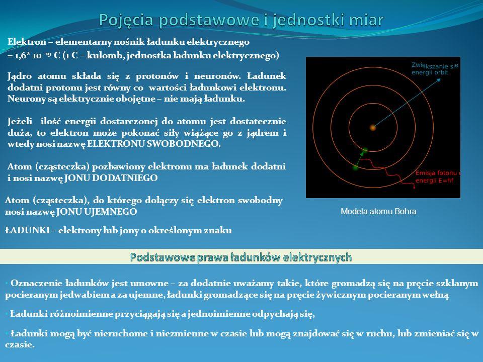 Elektron – elementarny nośnik ładunku elektrycznego = 1,6* 10 -19 C (1 C – kulomb, jednostka ładunku elektrycznego) Modela atomu Bohra Jądro atomu skł