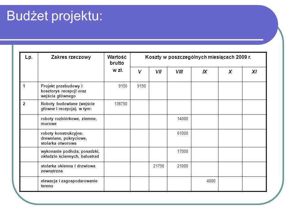 Budżet projektu: Lp.Zakres rzeczowyWartość brutto w zł. Koszty w poszczególnych miesiącach 2009 r. VVIIVIIIIXXXI 1Projekt przebudowy i kosztorys recep